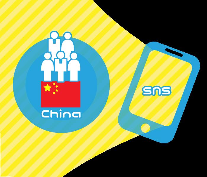 中国人向け広告事業